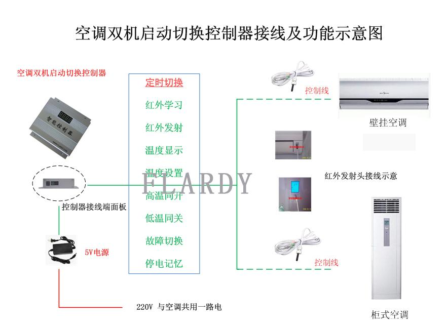 空调双机启动切换控制器(简单版)